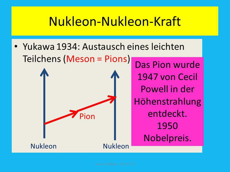 Nukleon-Nukleon-Kraft