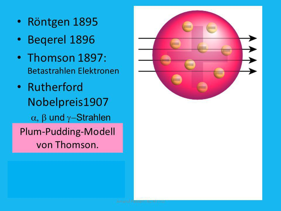 Plum-Pudding-Modell von Thomson.