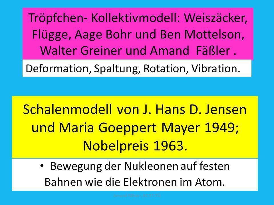 Tröpfchen- Kollektivmodell: Weiszäcker, Flügge, Aage Bohr und Ben Mottelson, Walter Greiner und Amand Fäßler .