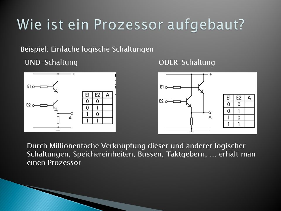 duo und quad prozessor architektur ppt video online herunterladen. Black Bedroom Furniture Sets. Home Design Ideas