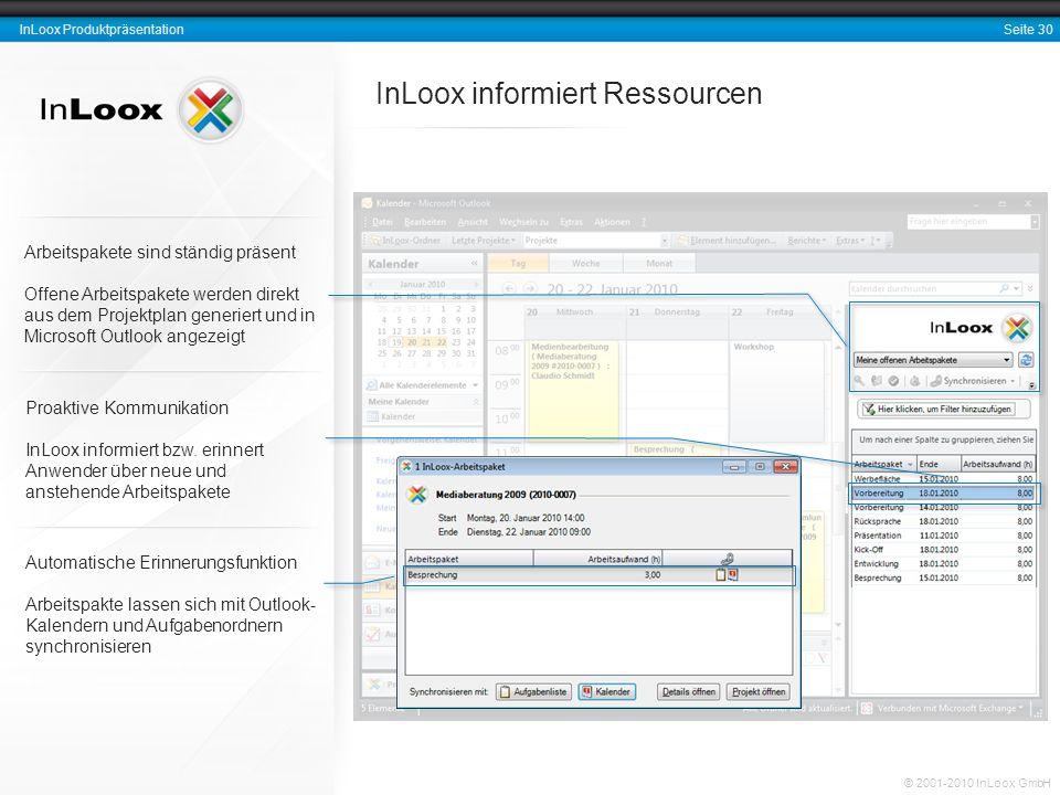 InLoox informiert Ressourcen
