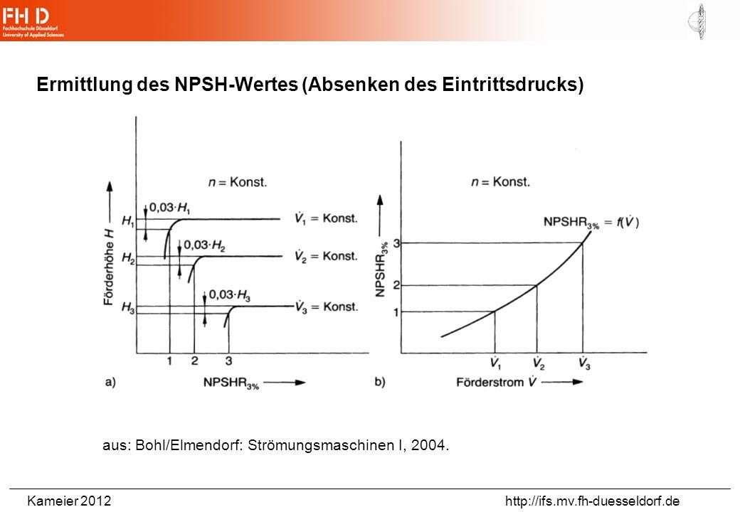 Ermittlung des NPSH-Wertes (Absenken des Eintrittsdrucks)