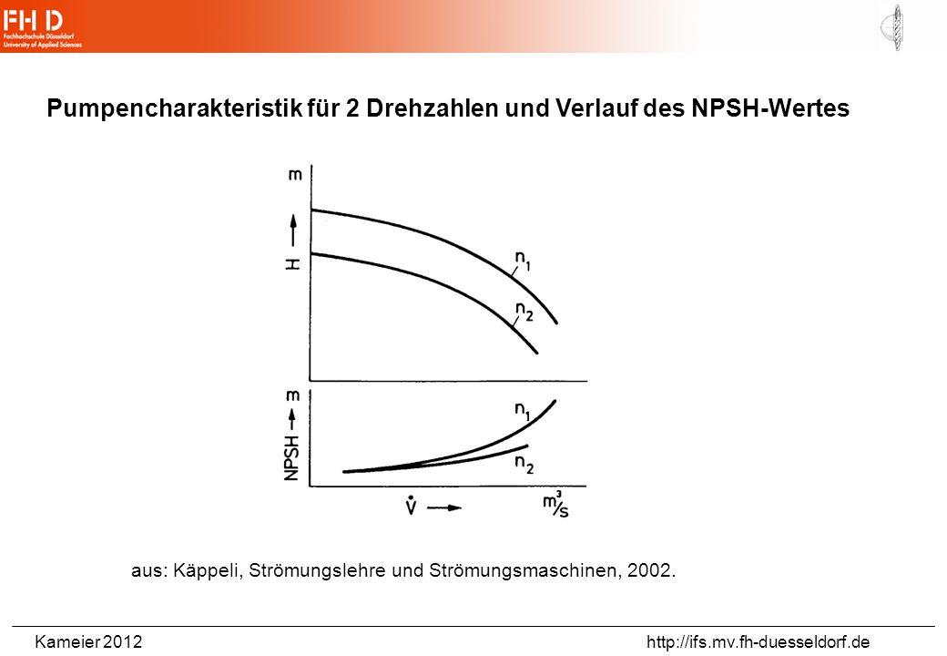 Pumpencharakteristik für 2 Drehzahlen und Verlauf des NPSH-Wertes