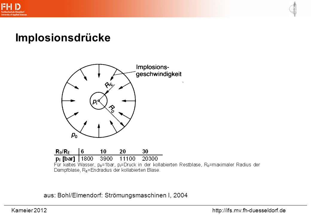 Implosionsdrücke aus: Bohl/Elmendorf: Strömungsmaschinen I, 2004