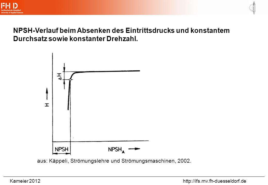NPSH-Verlauf beim Absenken des Eintrittsdrucks und konstantem Durchsatz sowie konstanter Drehzahl.
