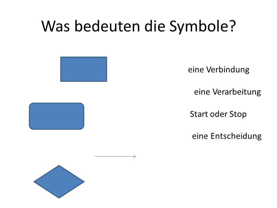 Was bedeuten die Symbole
