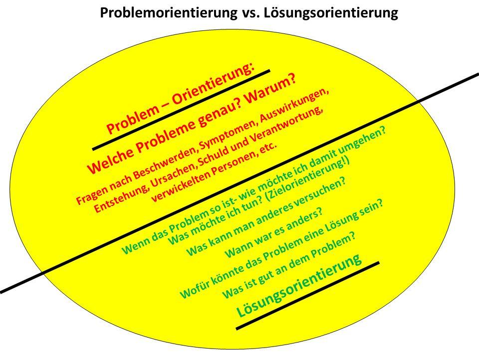 Problemorientierung vs. Lösungsorientierung