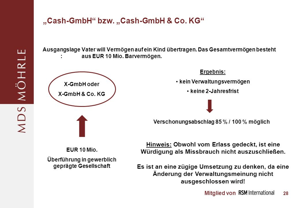 """Cash-GmbH bzw. ""Cash-GmbH & Co. KG"