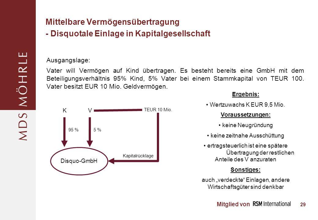 Mittelbare Vermögensübertragung - Disquotale Einlage in Kapitalgesellschaft
