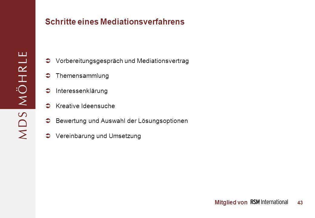 Schritte eines Mediationsverfahrens