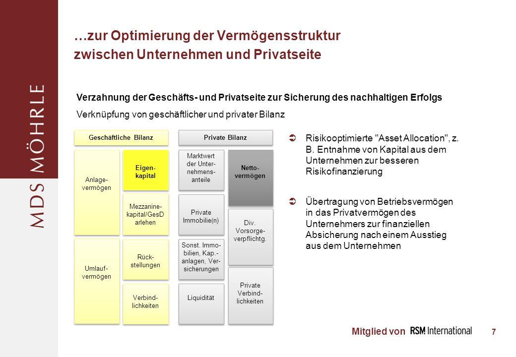 …zur Optimierung der Vermögensstruktur zwischen Unternehmen und Privatseite