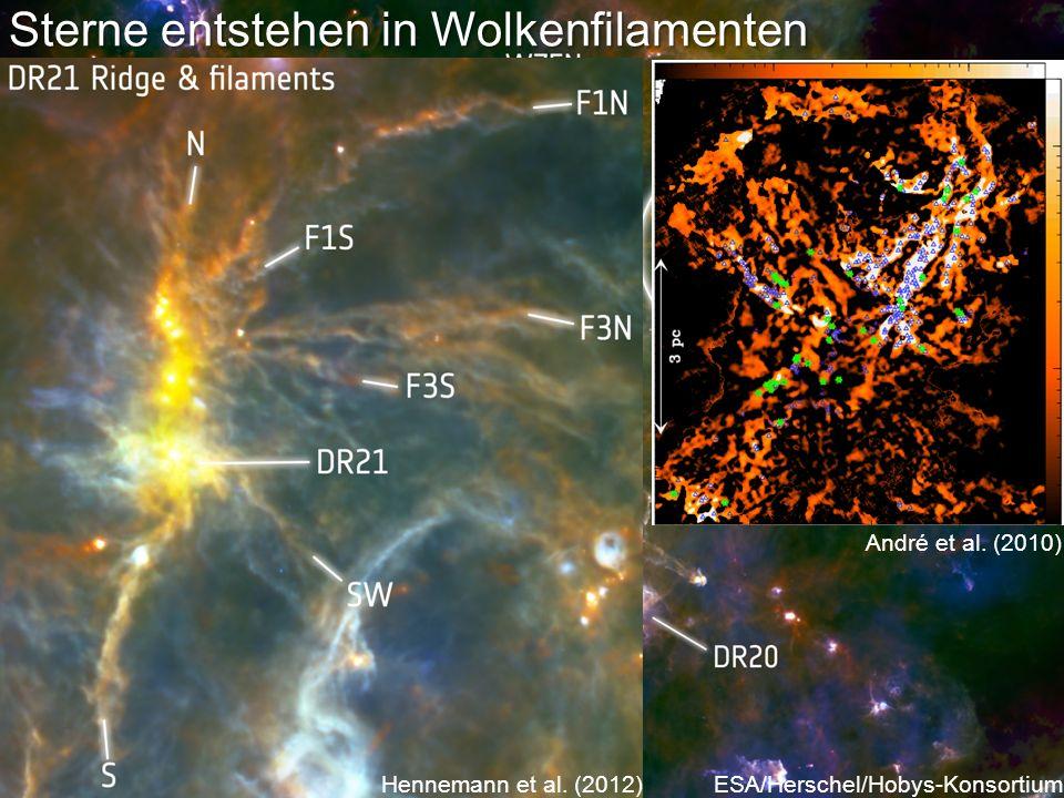 Sterne entstehen in Wolkenfilamenten