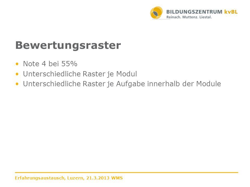 Bewertungsraster Note 4 bei 55% Unterschiedliche Raster je Modul