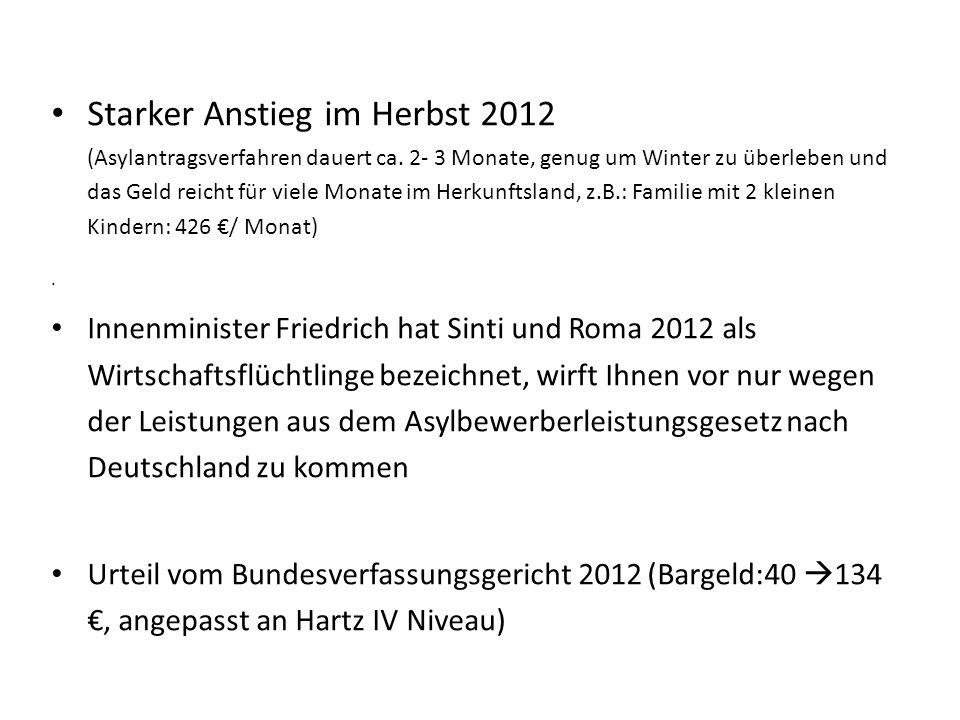 Starker Anstieg im Herbst 2012 (Asylantragsverfahren dauert ca