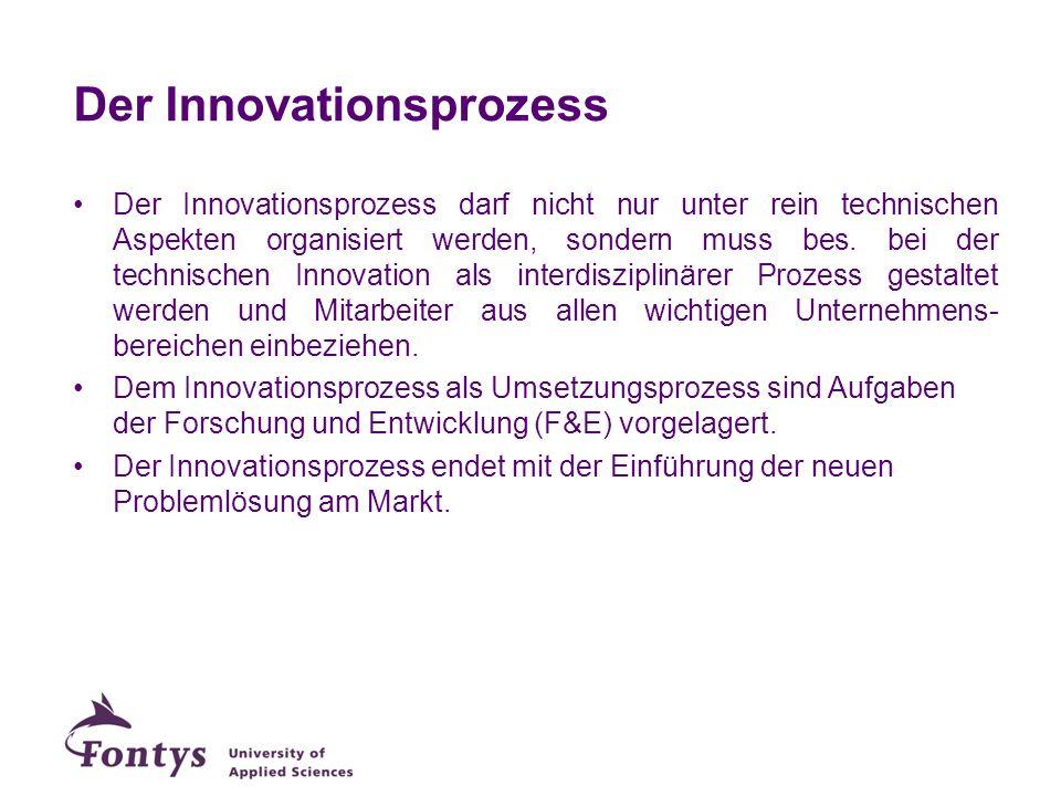 Der Innovationsprozess