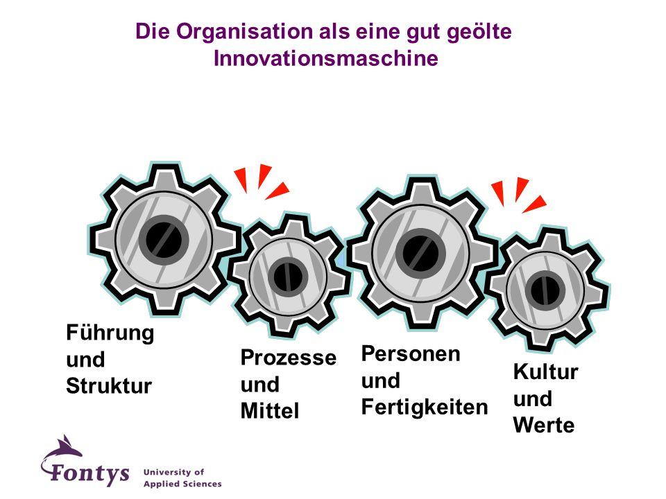 Die Organisation als eine gut geölte