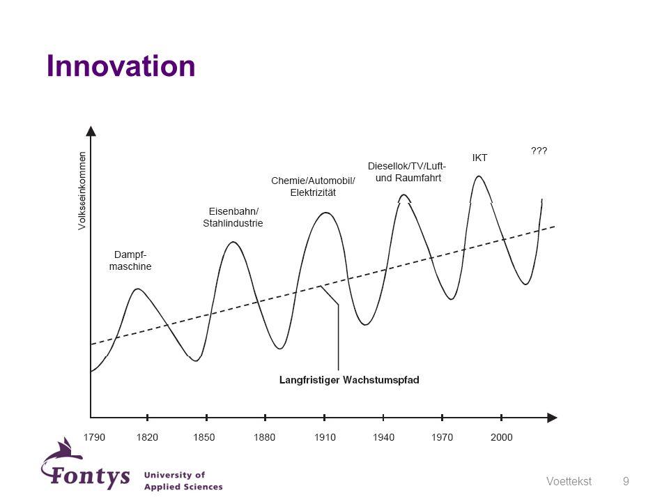Innovation Voettekst