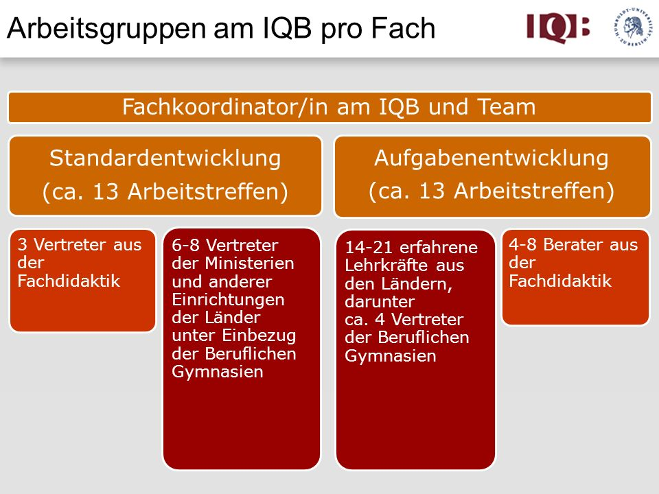 Fachkoordinator/in am IQB und Team