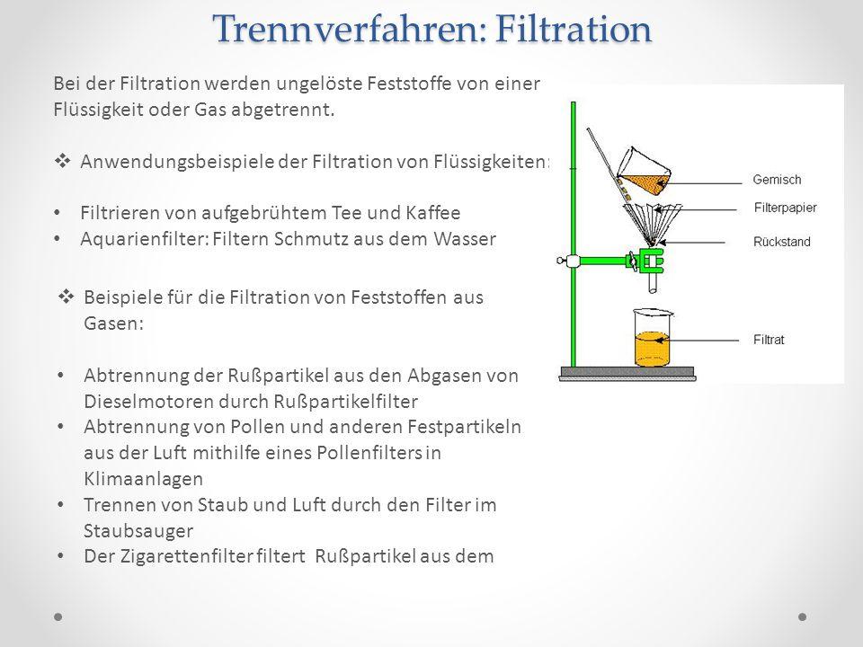 Trennverfahren: Filtration