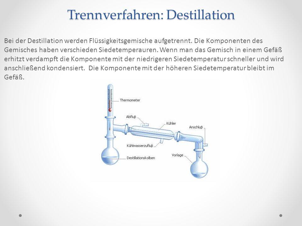 Trennverfahren: Destillation