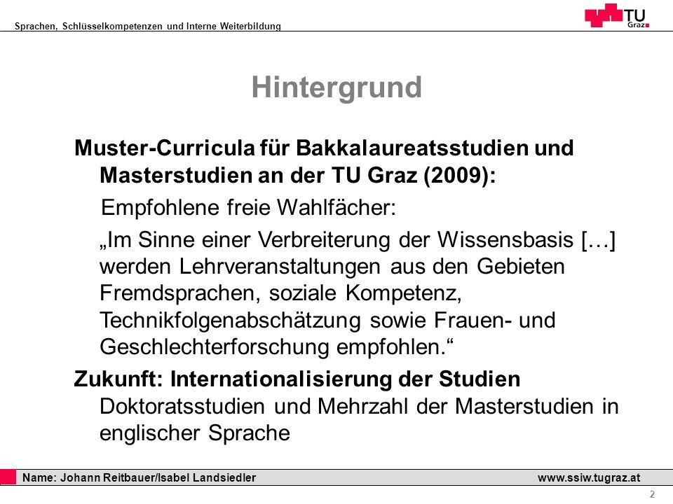 Hintergrund Muster-Curricula für Bakkalaureatsstudien und Masterstudien an der TU Graz (2009): Empfohlene freie Wahlfächer: