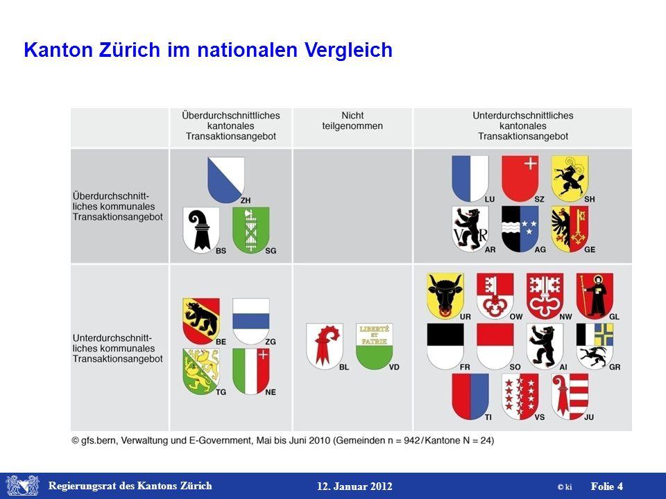 Kanton Zürich im nationalen Vergleich