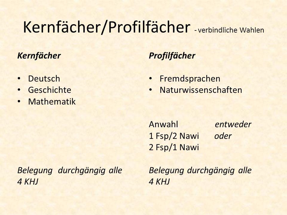 Kernfächer/Profilfächer - verbindliche Wahlen