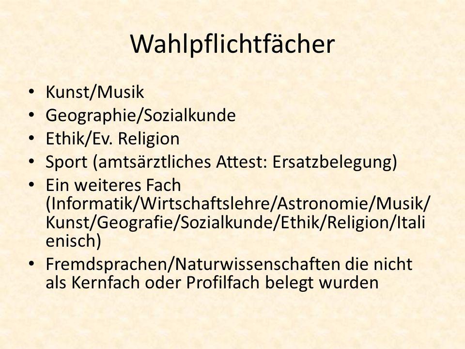 Wahlpflichtfächer Kunst/Musik Geographie/Sozialkunde