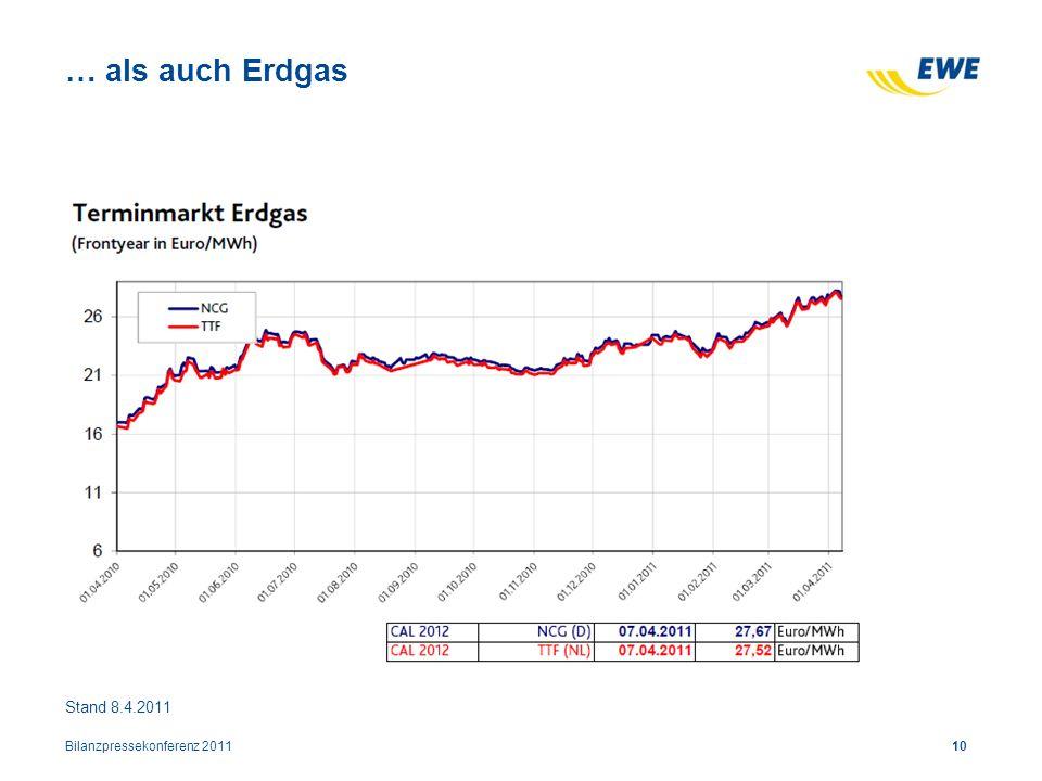… als auch Erdgas Stand 8.4.2011 Bilanzpressekonferenz 2011