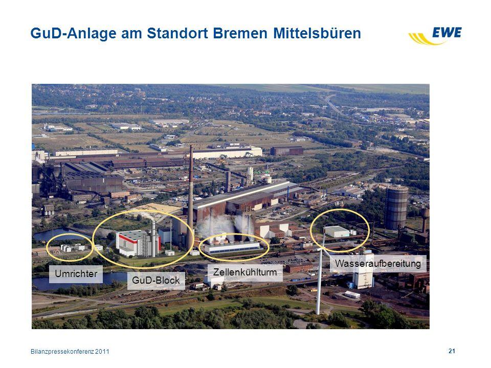 GuD-Anlage am Standort Bremen Mittelsbüren