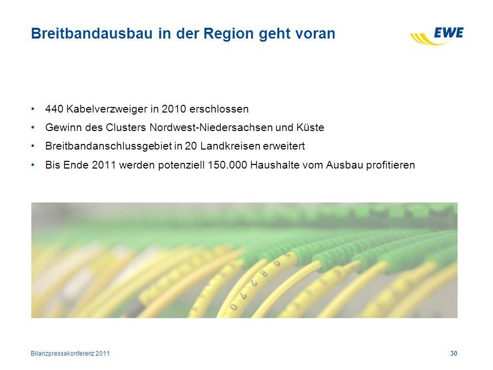 Breitbandausbau in der Region geht voran