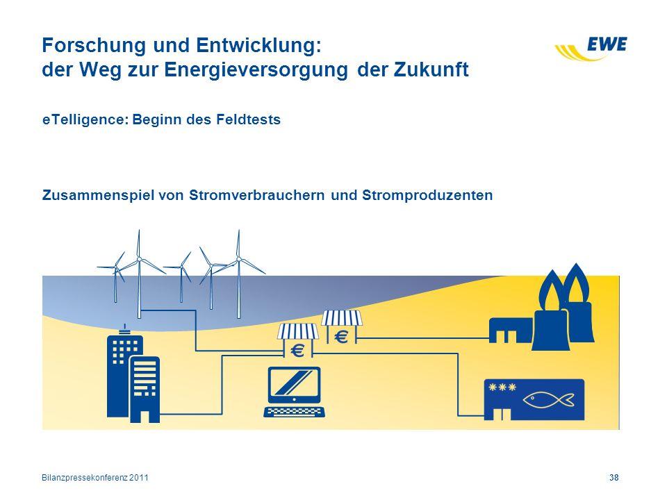 Forschung und Entwicklung: der Weg zur Energieversorgung der Zukunft