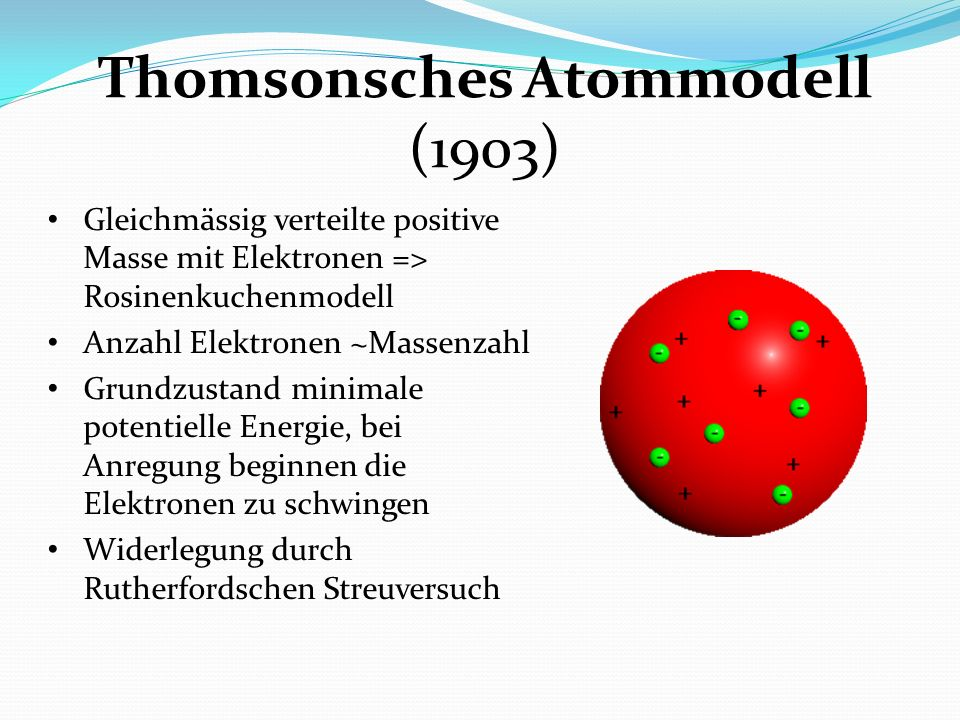 Thomsonsches Atommodell (1903)