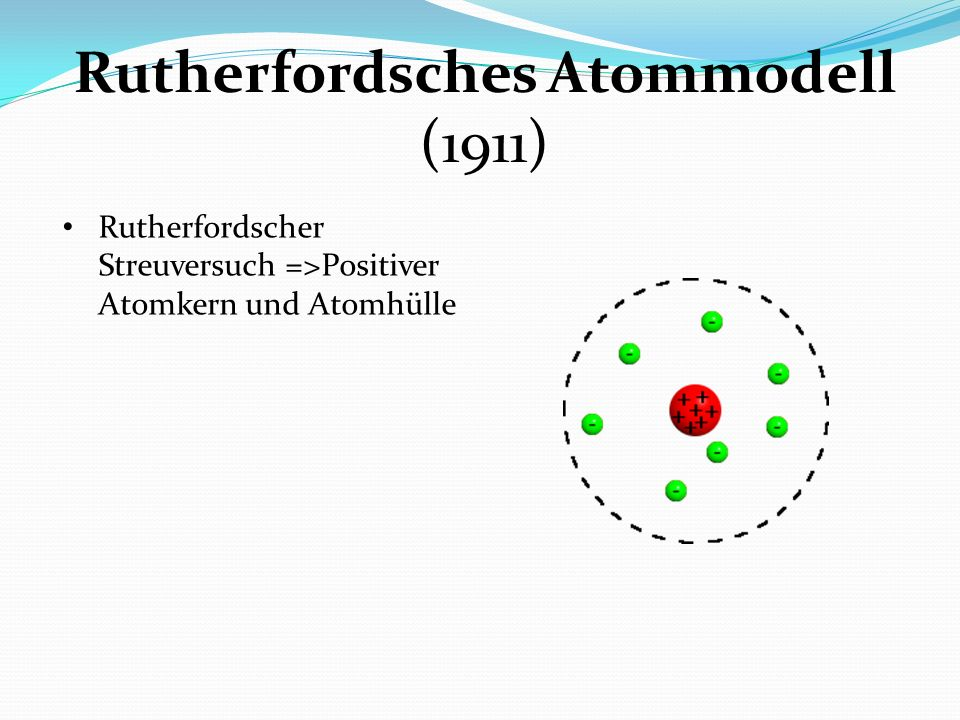 Rutherfordsches Atommodell (1911)