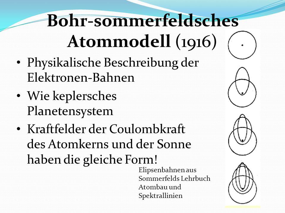 Bohr-sommerfeldsches Atommodell (1916)
