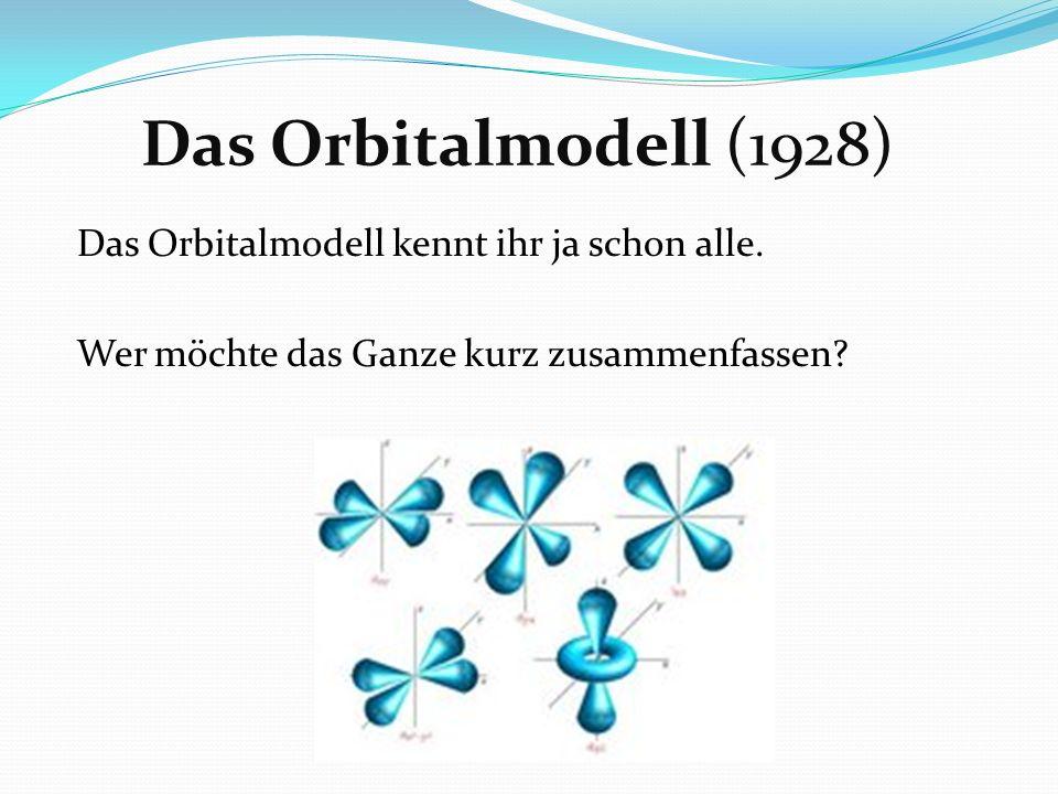Das Orbitalmodell (1928) Das Orbitalmodell kennt ihr ja schon alle.