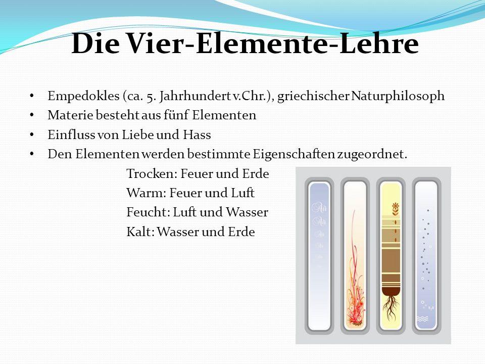 Die Vier-Elemente-Lehre
