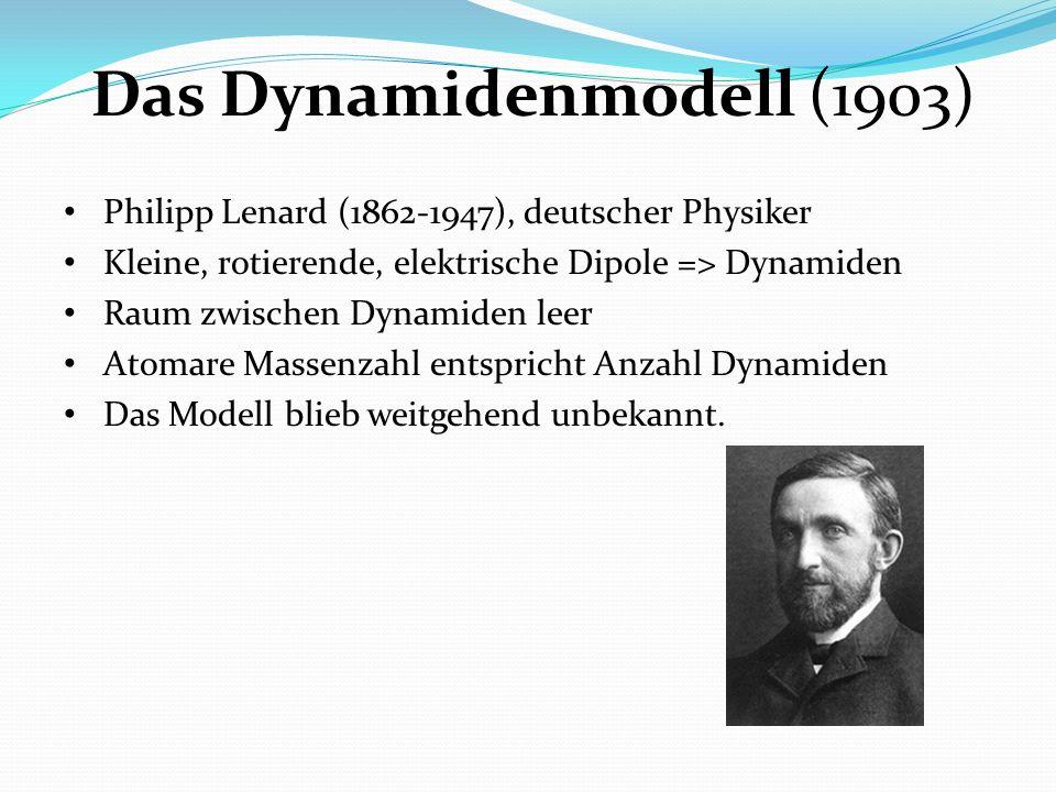 Das Dynamidenmodell (1903)