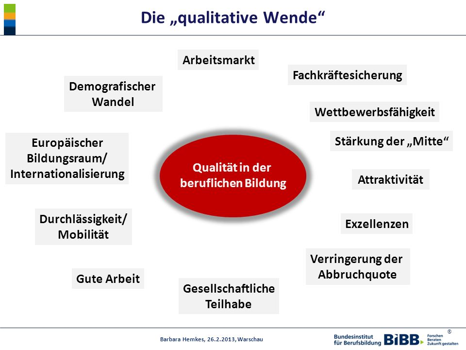 "Die ""qualitative Wende"