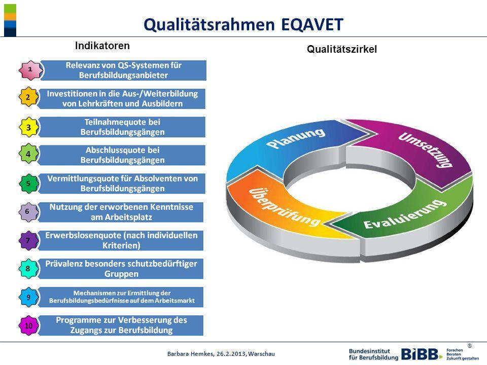 Qualitätsrahmen EQAVET