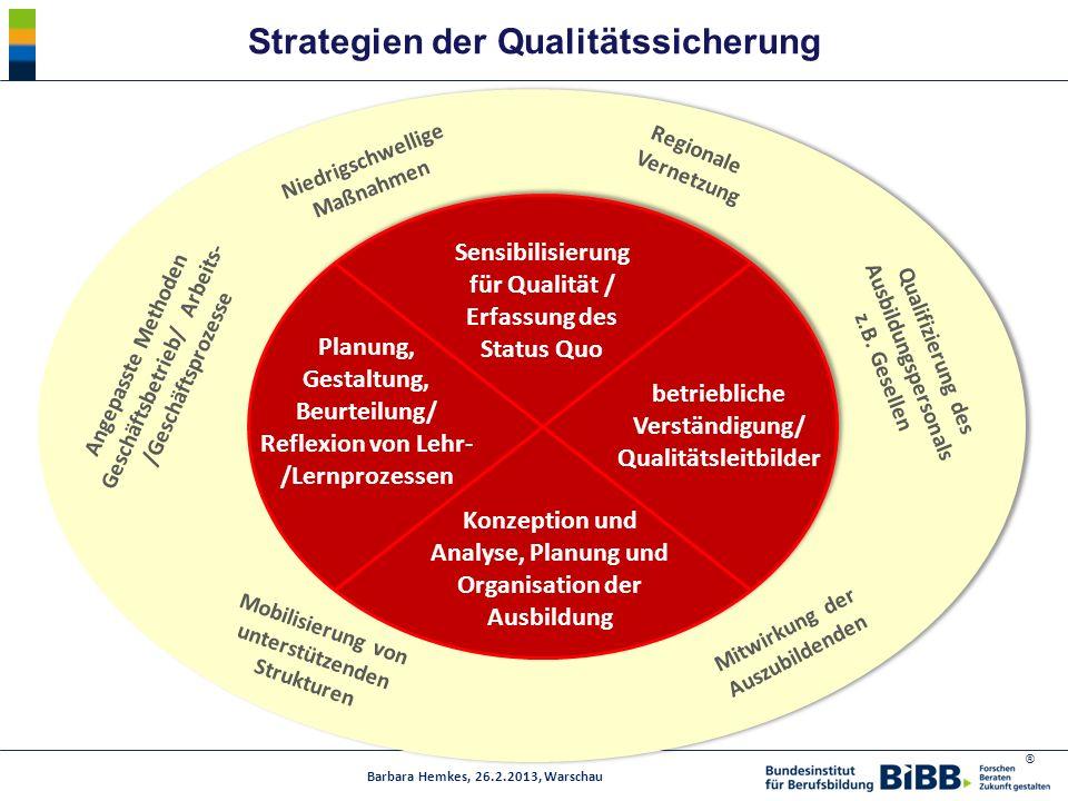 Strategien der Qualitätssicherung