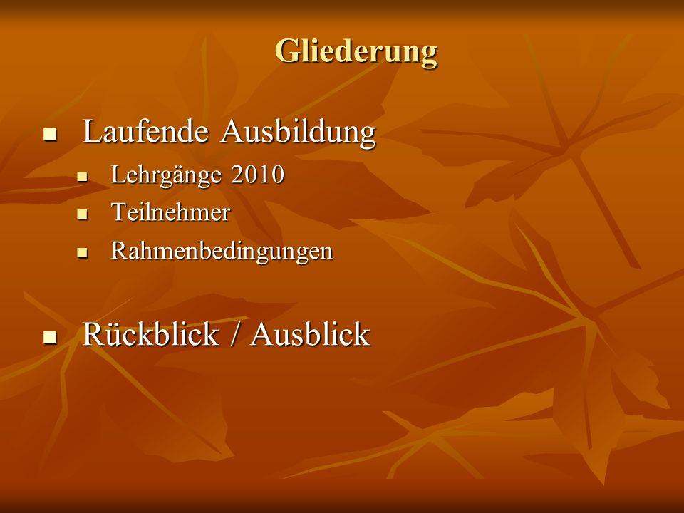 Gliederung Laufende Ausbildung Rückblick / Ausblick Lehrgänge 2010