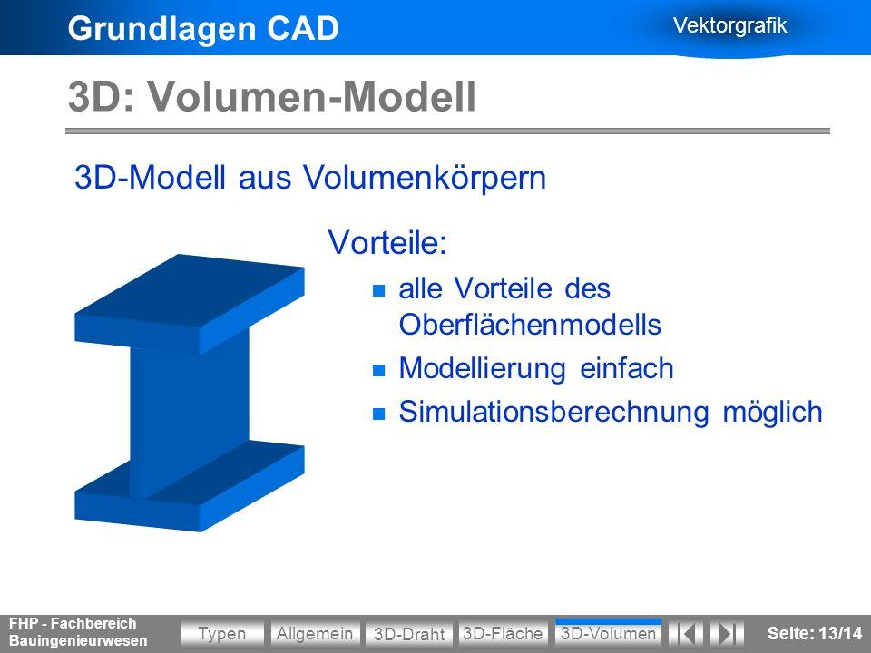 3D: Volumen-Modell 3D-Modell aus Volumenkörpern Vorteile: