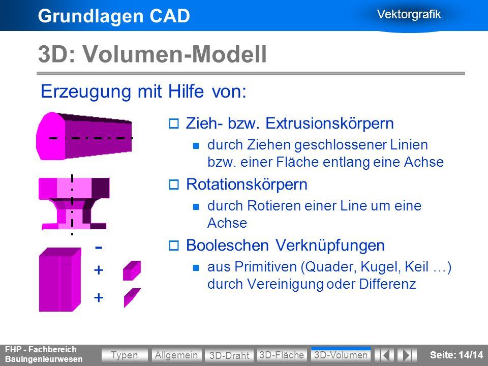- 3D: Volumen-Modell Erzeugung mit Hilfe von: + +