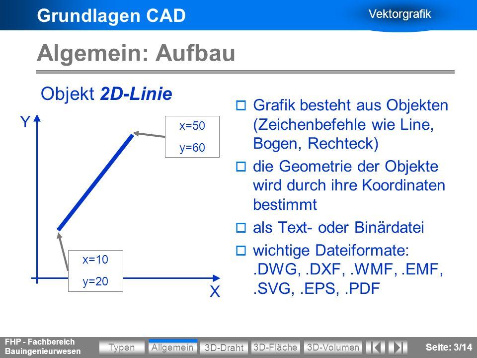 Algemein: Aufbau Objekt 2D-Linie