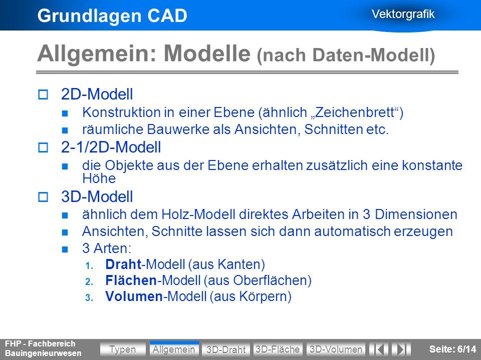 Allgemein: Modelle (nach Daten-Modell)