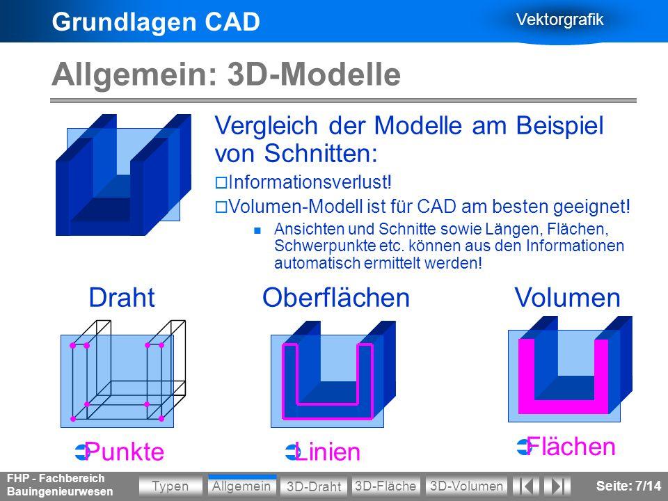 Allgemein: 3D-Modelle Draht Oberflächen Volumen