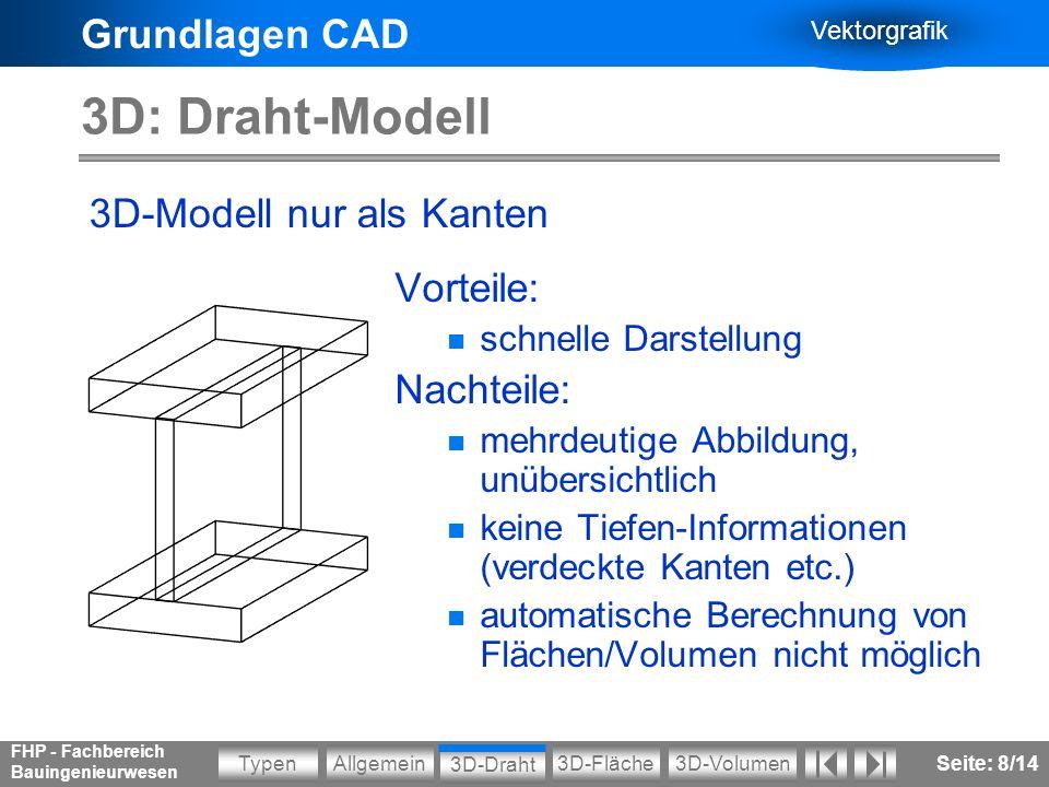 3D: Draht-Modell 3D-Modell nur als Kanten Vorteile: Nachteile: