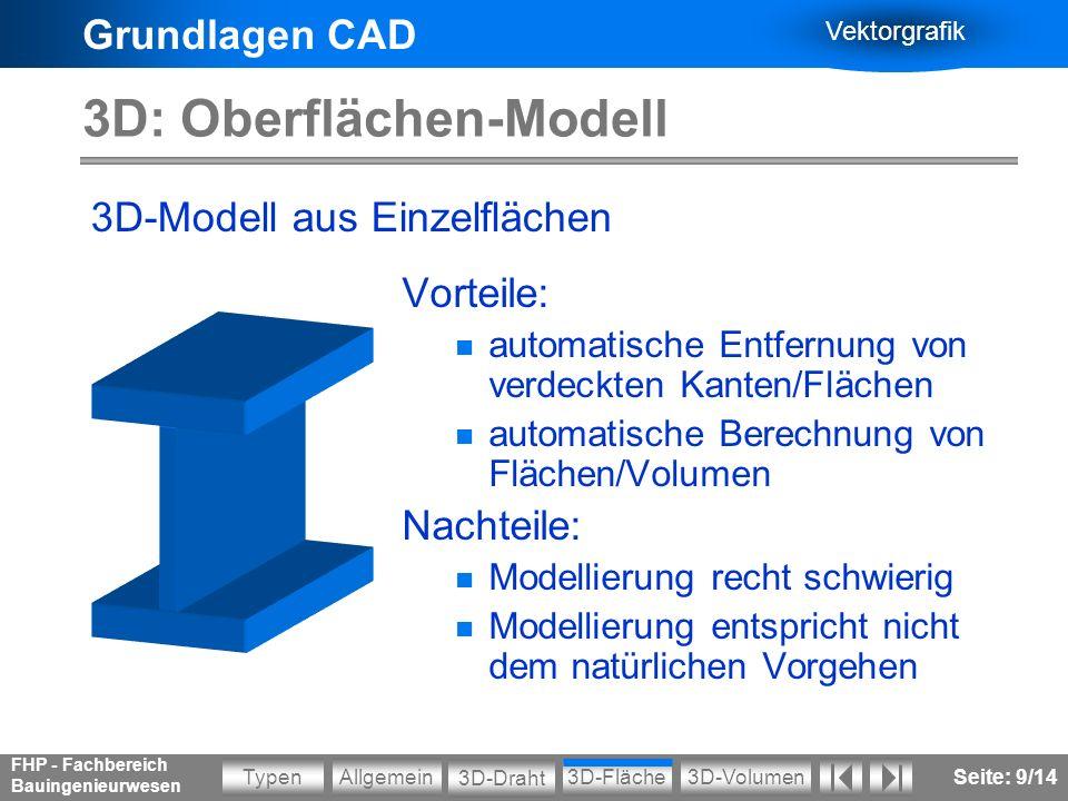 3D: Oberflächen-Modell
