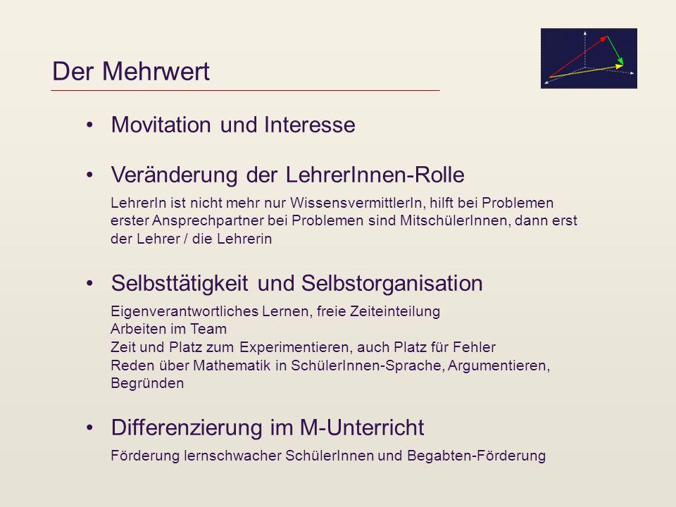 Der Mehrwert Movitation und Interesse